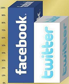 Análisis de tus Cuentas en Medios Sociales
